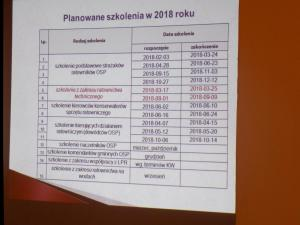 NaradaPrezesowNaczelnikowJedlinsk2018019
